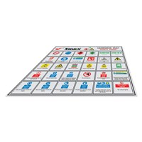 VINEX EduLearn Charts - Safety Signs